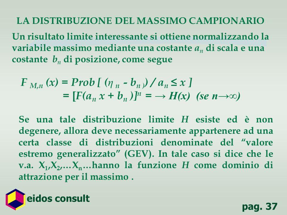 F M,n (x) = Prob [ (η n - bn )) / an ≤ x ]
